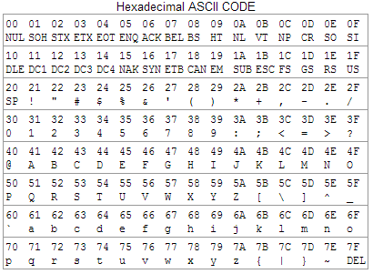 Pin hex ascii on pinterest for Hex to ascii