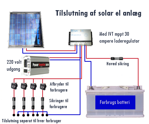 Solbot Un Robot Que Orienta Los Paneles Solares Hacia El Sol further Solar Air Heater together with 843 likewise Lm555 Timer Ic besides LTC4020. on solar power panel diagram